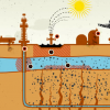 Communique from the anti-fracking movement